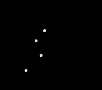 ppc diagram diarra